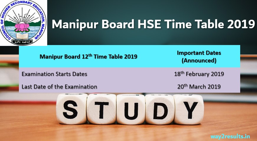 ec8cce68bbed31 Manipur Board HSE Time Table Feb 2019 - COHSEM 12th Routine 2019 ...
