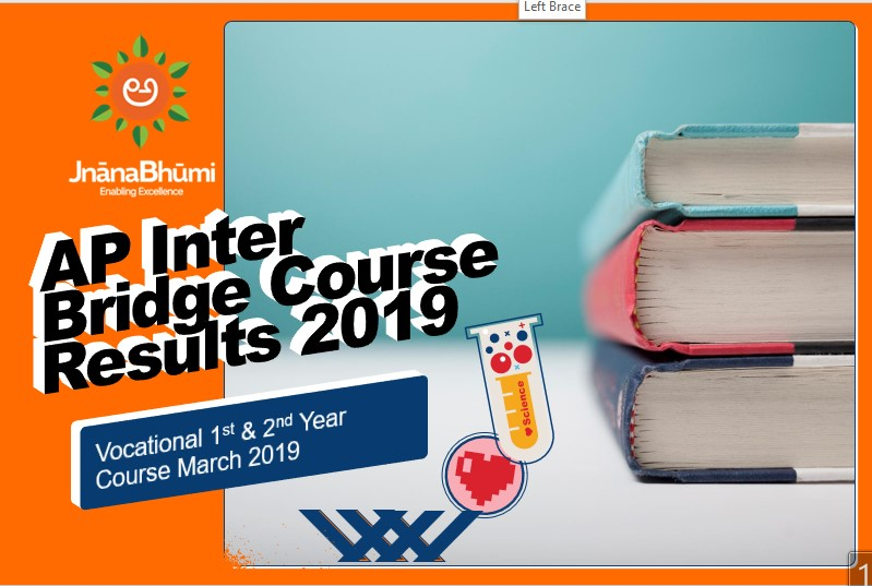 AP Inter Bridge Course Results 2019 - 1st & 2nd Year » way2results in