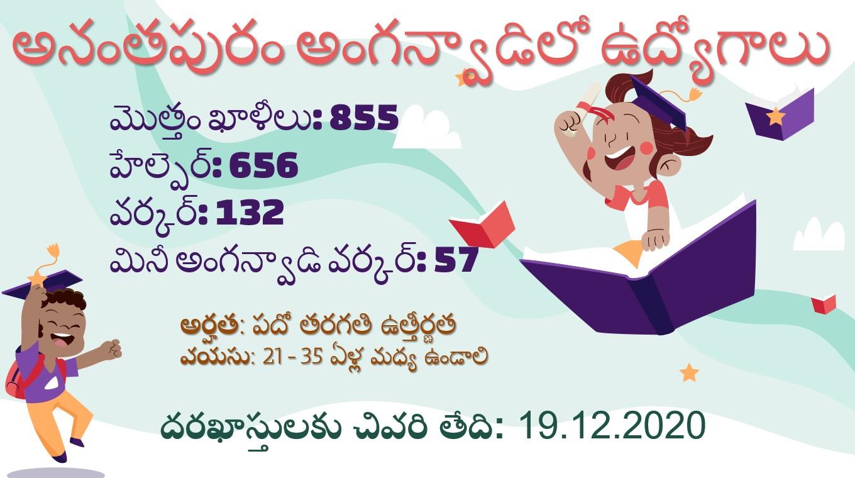 855 Anganwadi Jobs in Ananthapuram 2020